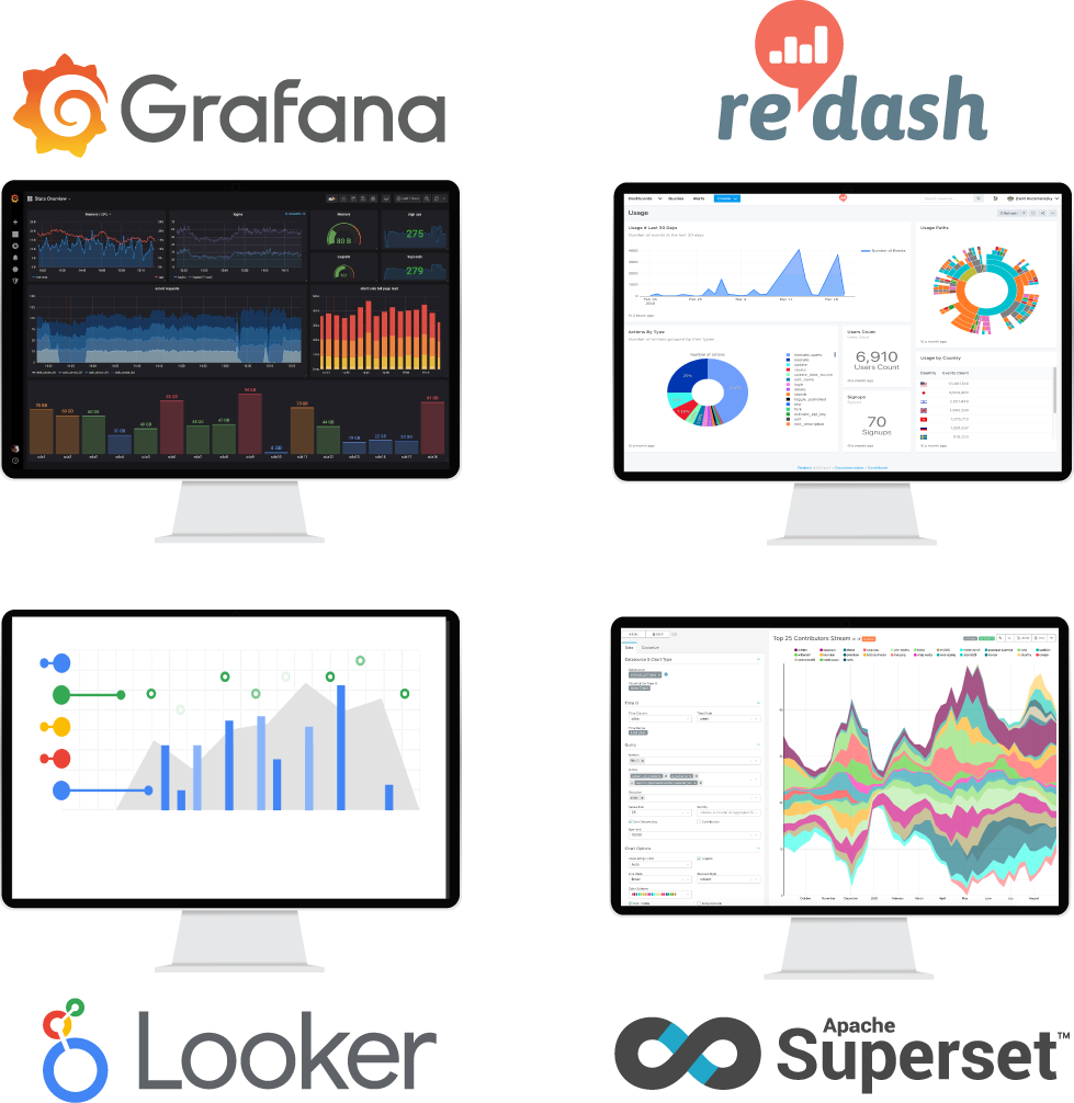 cloud data dashboards image