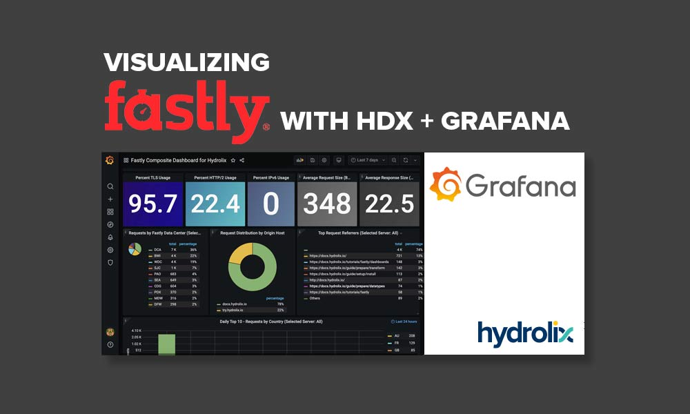 Visualizing Fastly data with Hydrolix and Grafana